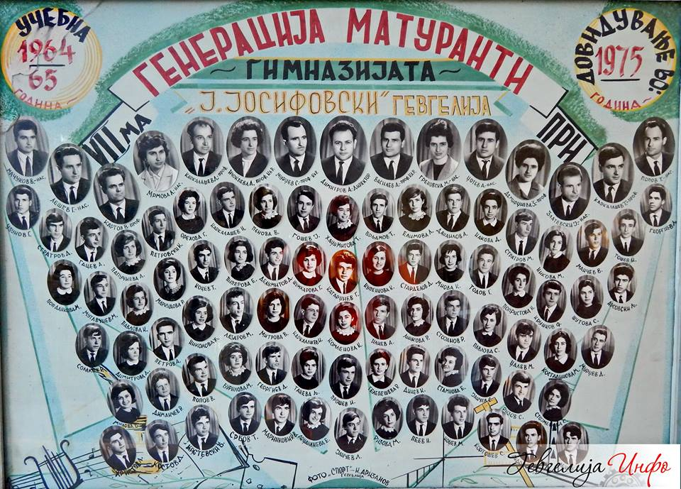 Ученици во учебната 1964/1965 година