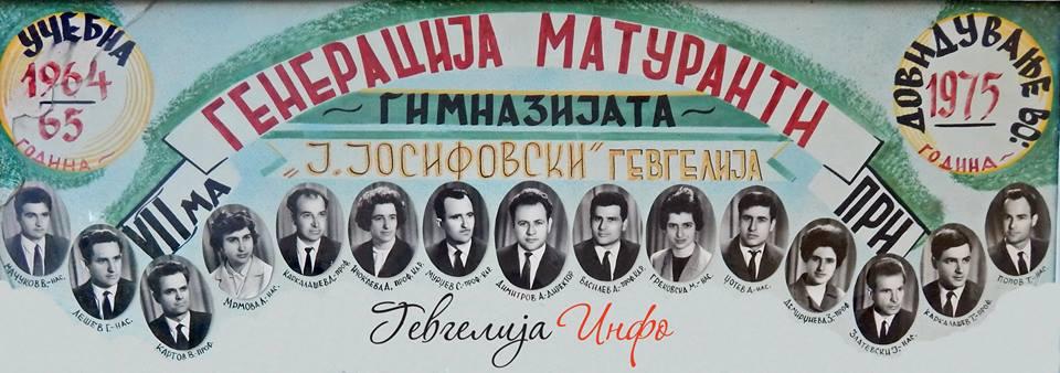 Професори во учебната 1964/1965 година
